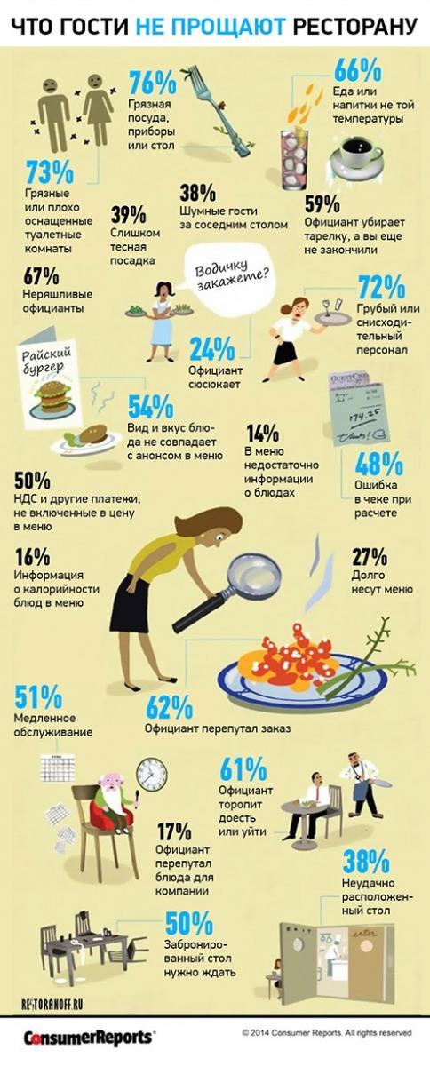 21_sins_infograph